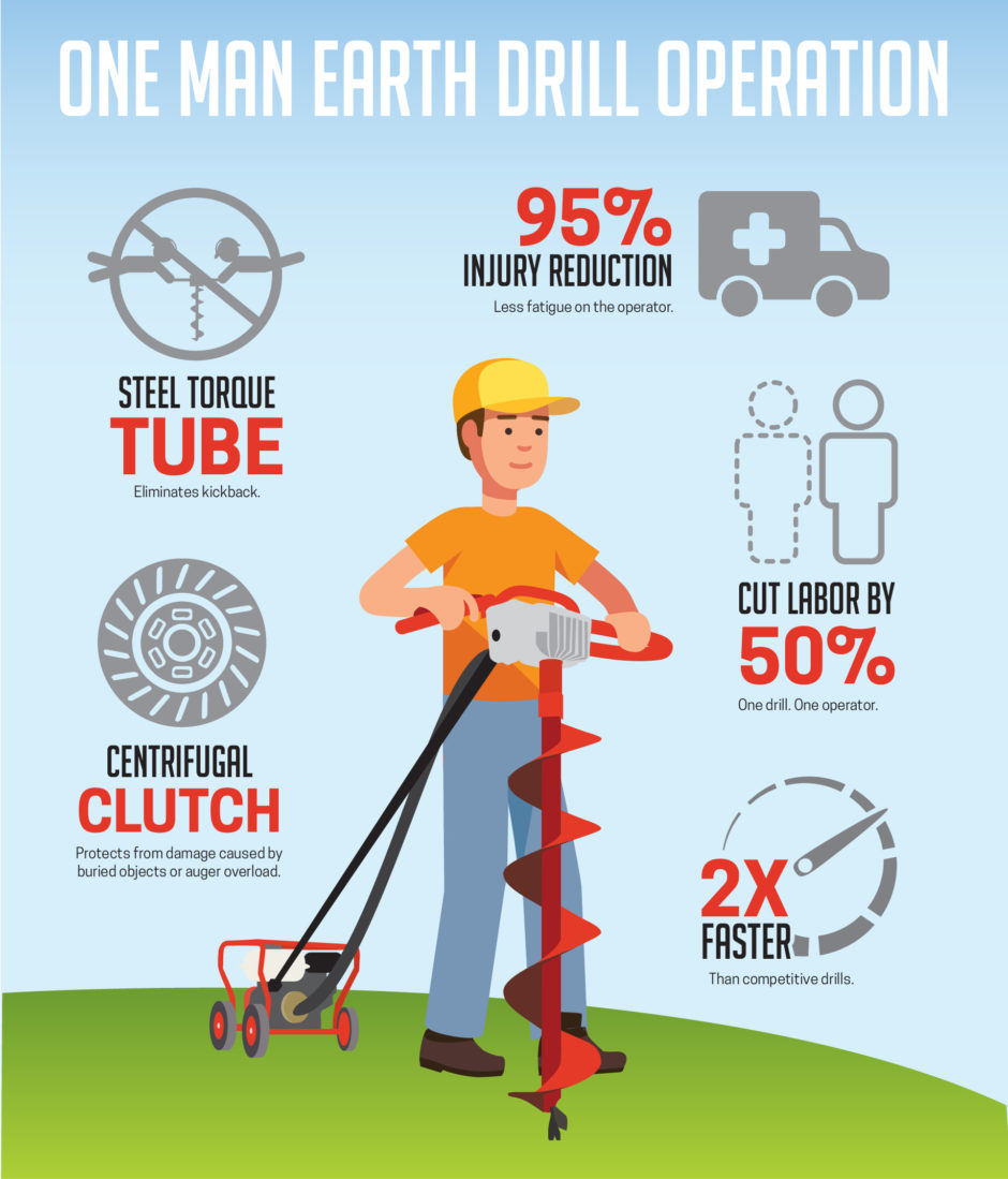 Benefits of a One Man Earth Drill